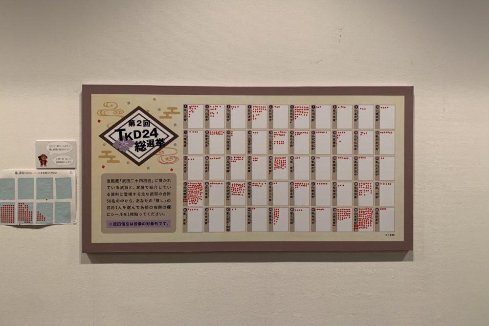 武田二十四将人気投票